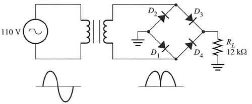 four diode full wave bridge rectifier. Black Bedroom Furniture Sets. Home Design Ideas