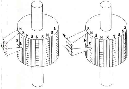 stepper motors  introduction