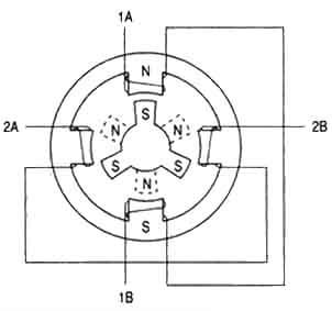 stepper motors theory of operation. Black Bedroom Furniture Sets. Home Design Ideas
