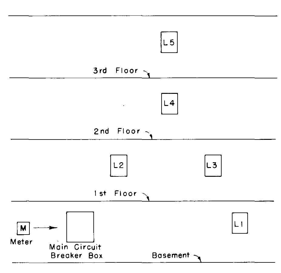 Electrical Drawing For Architectural Plans Pole Circuit Breaker Symbol On 3 Phase Schematic Section Elevation Of Three Story Office Building With Distribution Equipment