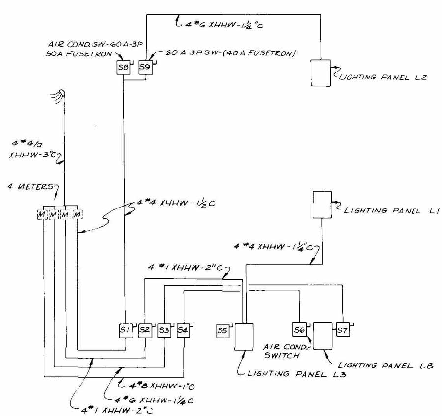 Electrical drawing for architectural plans for Standard electrical service sizes