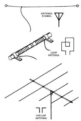 Antenna Symbol Schematic Auto Wiring Diagram Today