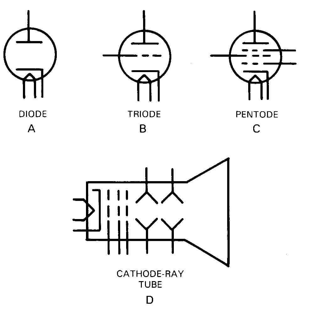 figure 44 circuit symbols commonly used in military