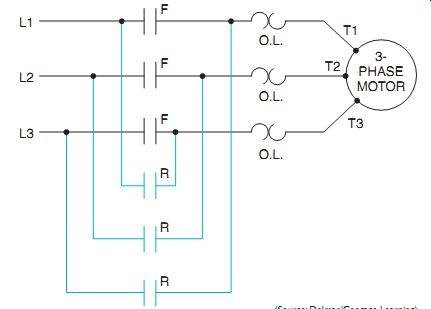 Combination Motor Starter Wiring Diagram Meaning from www.industrial-electronics.com