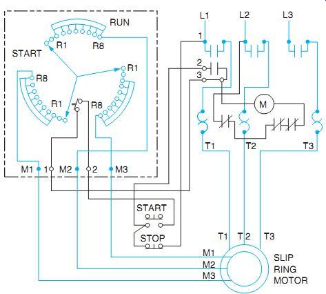 Slip Ring Motor Starter Wiring Diagram from www.industrial-electronics.com