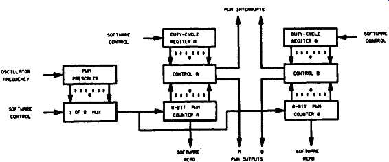 power integrated circuits  power hybrids  and intelligent
