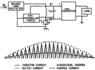 power factor correction and harmonic control power factor formula 490 w in3 power density