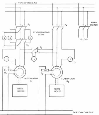 Parallel Operation of ThreePhase Alternators