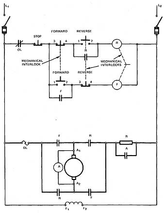 Dynamic breaking with a dc motor reversal control for Electric motor dynamic braking