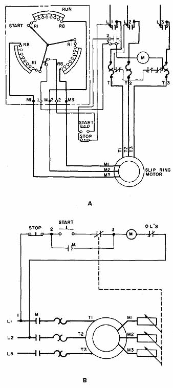 manual speed controllers for wound-rotor induction motors ac wound rotor motor wiring diagram free picture