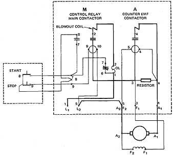 the dc counter emf motor controller and dc variable speed