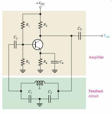 Electronic devices: OSCILLATORS [part 1]