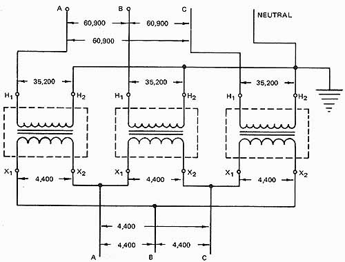 delta transformer wiring diagram wye delta transformer wiring diagram wye and delta connections of single-phase transformers