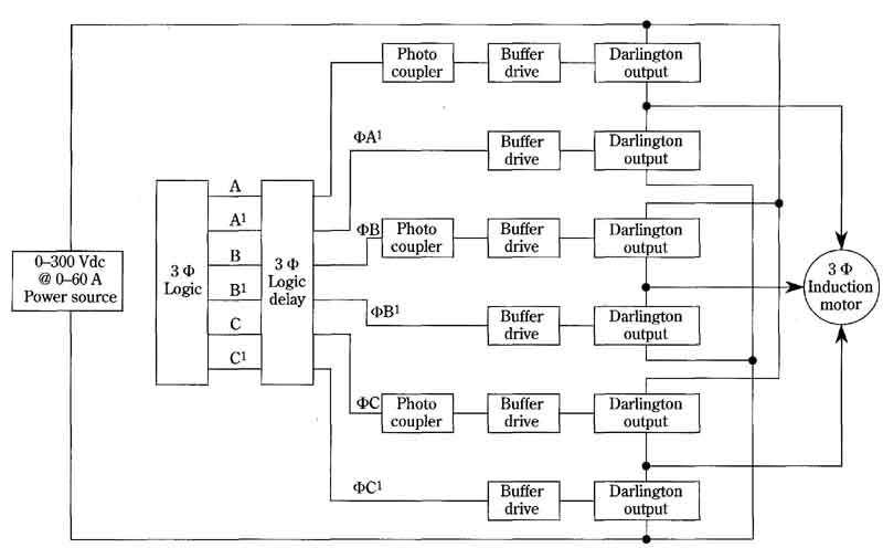 Variable-frequency inverter for speed control of a three-phase motorIndustrial Electronics
