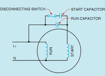 capacitor start motor diagrams ac single phase motors  part 2   ac single phase motors  part 2