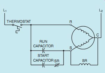 Single Phase Motor Wiring Diagram Capacitor Start-Run from www.industrial-electronics.com