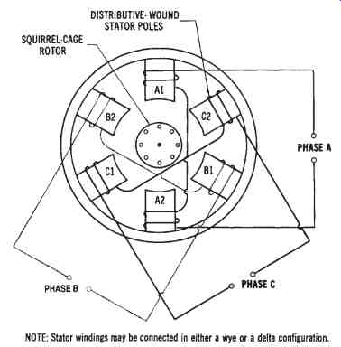2 sd 3 phase motor wiring diagram with Ceiling Fan Stator Winding Diagram 2 on Ceiling Fan Stator Winding Diagram 2 together with Star Delta Motor Starter Control Wiring furthermore Wiring Diagram Weg Motor in addition Wiring Diagram For Reversible Electric Motor also 2 Sd Ac Motor Wiring Diagram.