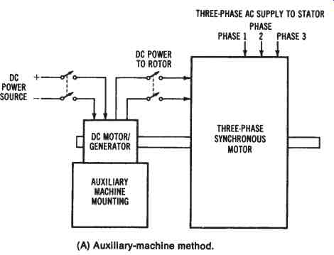 Electrical Power Conversion Systems--Mechanical Systems (part 2) on