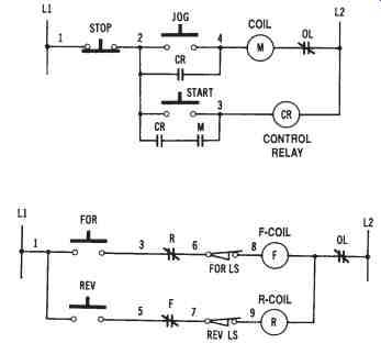 epst 3e_16_5 6 schematic diagram start stop motor control circuit circuit and start stop jog motor starter wiring diagram at creativeand.co
