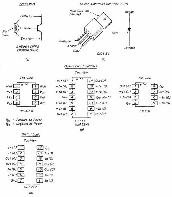 electronic techniques