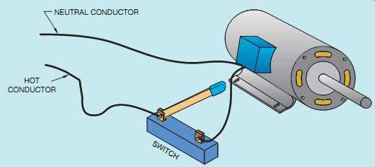 Superb Basic Control Circuits Wiring 101 Bdelwellnesstrialsorg