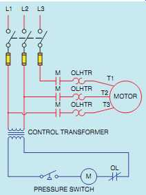 imc7e_18-3  Phase Compressor Wiring Schematic on 3 phase motor wiring diagrams, three-phase starter schematic, 3 phase wiring for garage, 3 phase contactor wiring diagram, 3 phase converter wiring diagram,