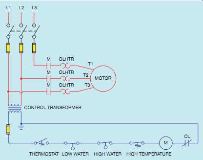 Basic control circuits part 2 ill 4 two wire control circuits may contain any number of external sensing devices cheapraybanclubmaster Gallery