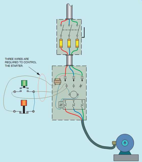 Air Compressor Motor Wiring Diagram from www.industrial-electronics.com