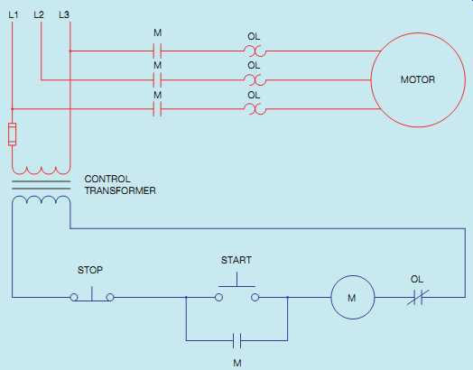 Basic Control Circuits (part 2)