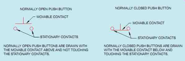Industrial Motor Control  Symbols And Schematic Diagrams