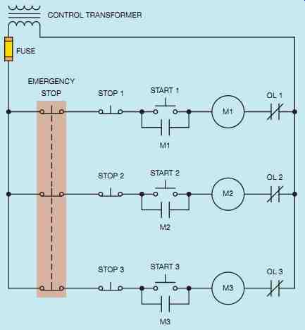 imc7e_2-8 Hand Off Auto Wiring Diagram Timer on