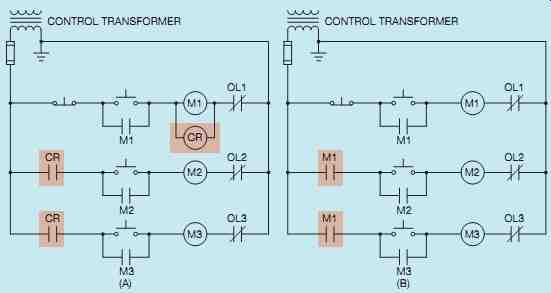 Industrial Motor Control: Relays, Contactors, and Motor Starters on