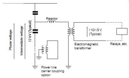 current and voltage transformers rh industrial electronics com Transformer Wiring Guide 480 to 240 Transformer Wiring