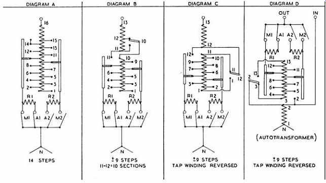 Transformer Construction  Part 6