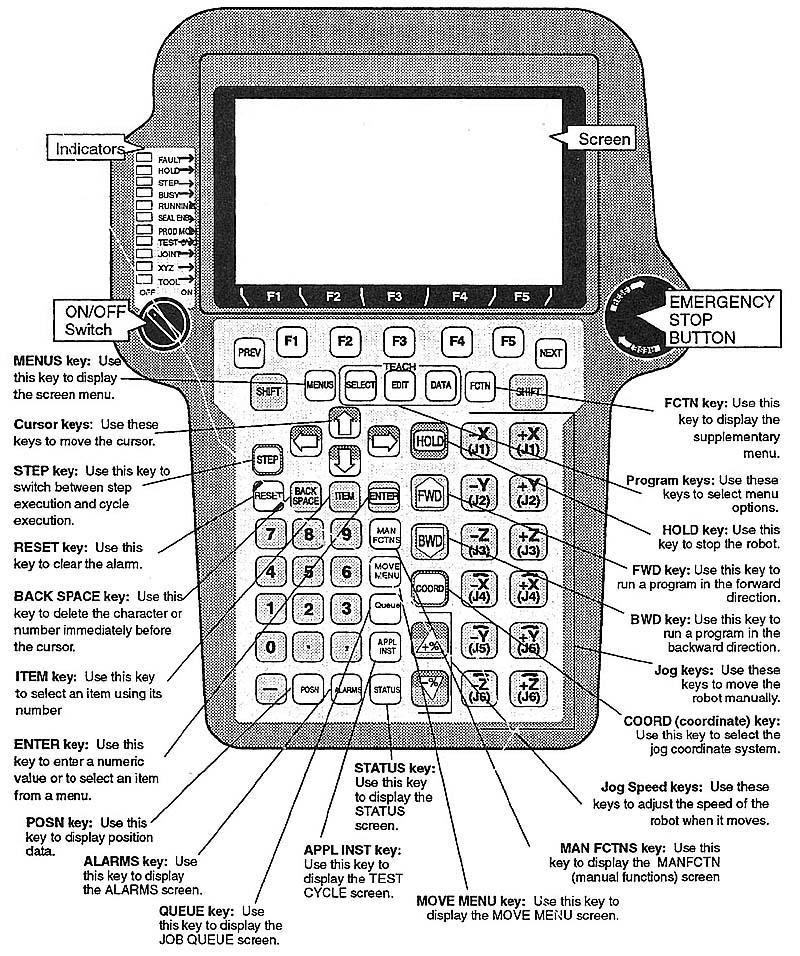 Rj3ib Controller manual